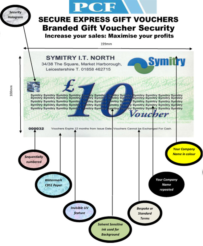 Express Gift Voucher Security Features
